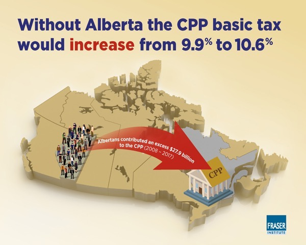 albertas-disproportionate-contribution-CPP-infographic-map.jpg