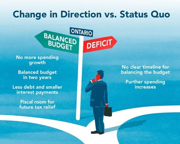 Ontario budget 2019 infographic