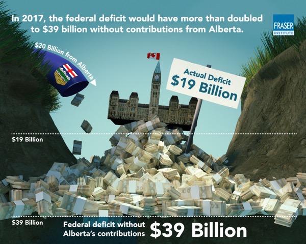 albertans-federal-finances-afloat-infographic-update.jpg